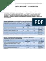 Criterios de Calificación y Recuperación Par