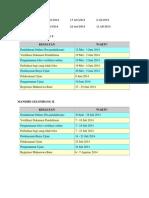 Jadwal Ujian Mandiri PTN