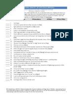 ProQOL 5 English Self-Score 3-2012