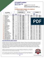 BCS Rankings - 11.08.09