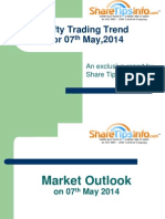 Nifty Trading Trend for 07 May 2014 by ShareTipsInfo