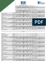 anexo_III_divulgacao_resultado_final_empaer.pdf