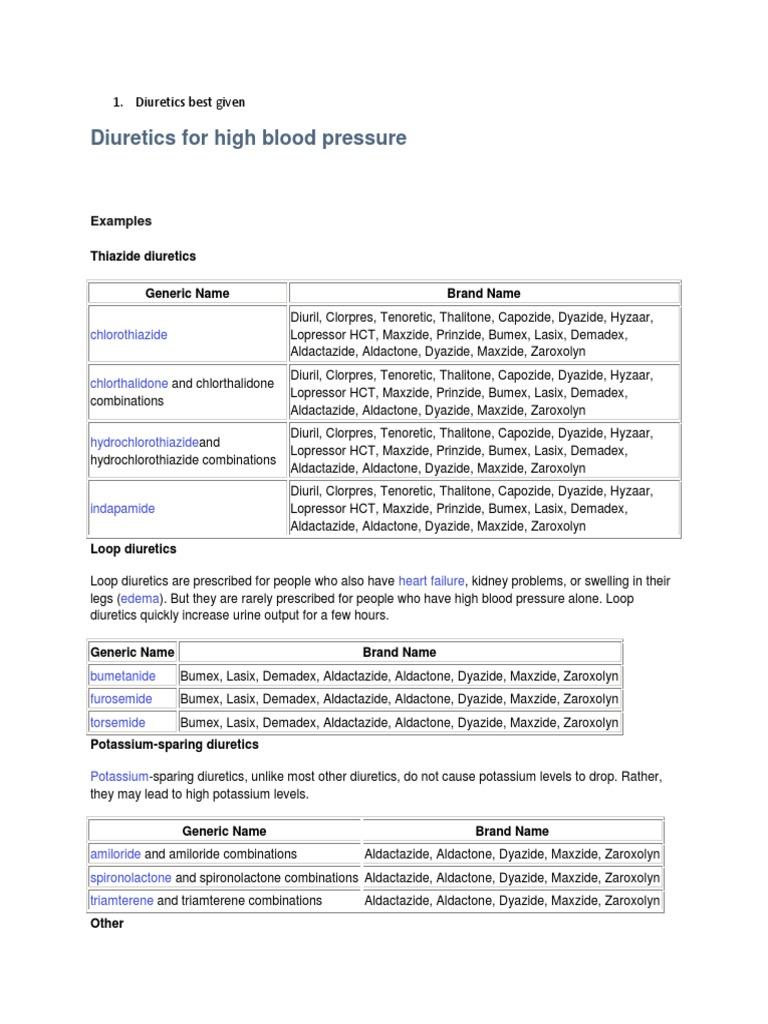 Diuretics Best Given Drugs Medical Specialties