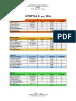 58. ФЕСТИВАЛ - резултати 8. мај, 2014.