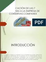 Aplicación de Las 7 Auditorias a La Empresa