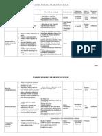 Plano anual de actividades - Biblioteca.doc