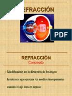 2- REFRACCION