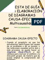 Propuesta Guia Diagrama Espina Agost4