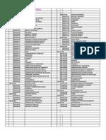 Catalogo Cuentas Resultados Hoy