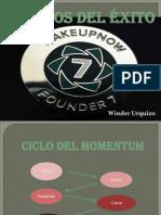 Ciclo Del Momentum