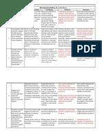 reviewed peers paper