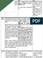 50039613-Resumen-hipoteca-fianza-y-prenda-1-1-1-1