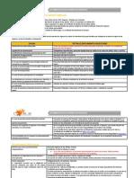 Documentos Respaldo Sse Renov 2014