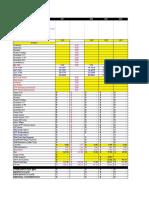 Australian Hotel PAYROLL Excel Worksheet