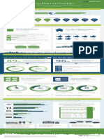2014tripbarometer Global Us