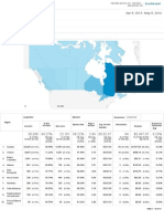 Analytics Report Canada