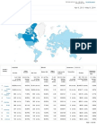 Analytics Report World