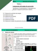 4. Sistema Rotatorio