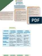 Caracteristicas Danie Felipe
