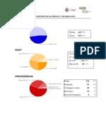 Informe. Enquesta de Visitants - Fira de Maig 2014