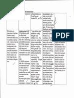 title 22 nutrition observation for portfolio