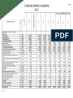 Buget Venituri Proprii Si Subventii 2013