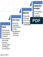 RPE-160-2013-SERVIR-PE.pdf