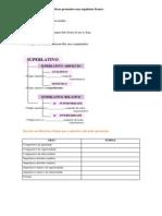 Ficha Formação de Palavras, Graus Dos Adjetivos, Det, e Prom, Discurso Direto e Indireto 2