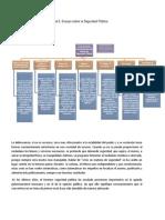 DP_U3_A2_FECF