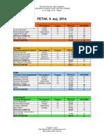 58. ФЕСТИВАЛ - резултати 9. мај, 2014.