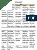 rubrica presentación de proyectos.pdf