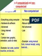 Computerized & Non-computerized-ict