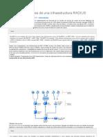Componentes de una infraestructura RADIUS.pdf