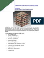 Cara Pemasangan Bekisting Kolom Di Dalam Manajemen Proyek