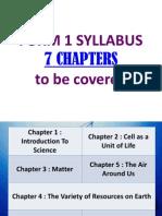 Form 1 Syllabus