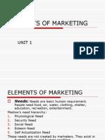 marketin element