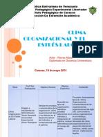 Copia de Clima Organizacional y Estrès Laboral 2