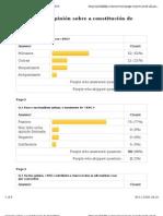 Resultados da enquisa sobre MáisBNG (7-9/11/09)