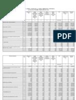 Buget Centralizat UAT Ilisesti 2013