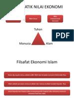 tugas Akun syariah