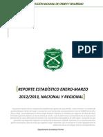 Informe Estadistico Marzo 2013