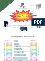 Protocoale Peer to Peer