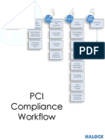PCI Compliance Workflow - Grid-portrait2