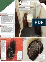 What happened behind Oscar's bathroom door?