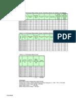 Beban Terdistribusi Segitiga Balok Portal_SAP2000 Loading (Revised)