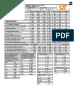 fall 2013 244 saisevaluation