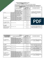 ANEXO 01-2014 CORSAN-Cargos Vagas e Requisitos-Retificado2