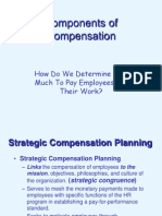 Components of Total Compensation