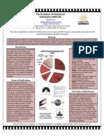 molly ellison sp14 academic showcase poster cp scholars pdf