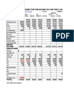 TAX CALCULATIONS FOR F.Y.2008-09 GOVT. EMPLOYEES GENTS.